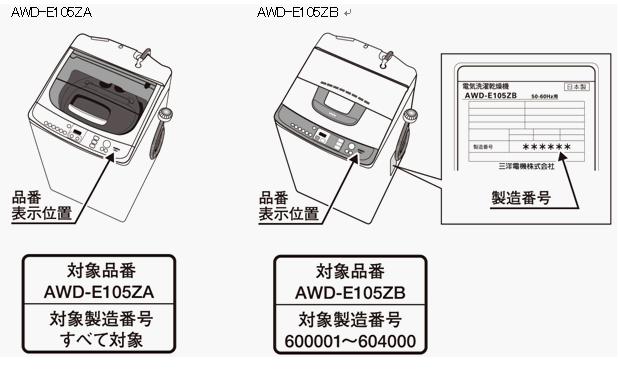 品番は本体のふたの部分に、製造番号は本体側面に記載されている