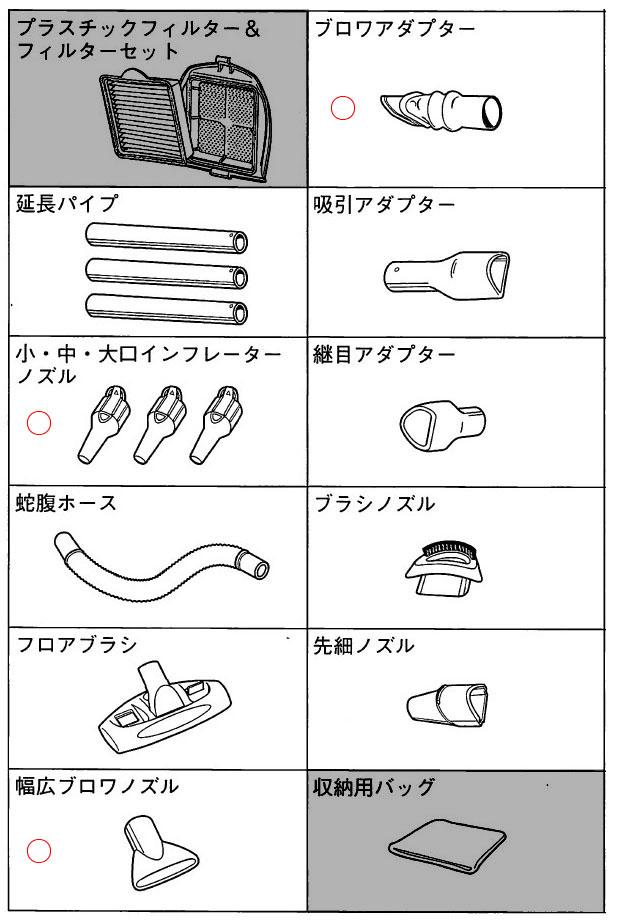 左上と右下以外はアタッチメント類。赤丸を付けたアタッチメントはブロワー機能用だが、工夫しつつ使えば「ブロワー専用」というわけでもないようだ