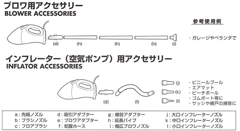 排気(ブロワ/インフレーター)機能使用時の組合せ例