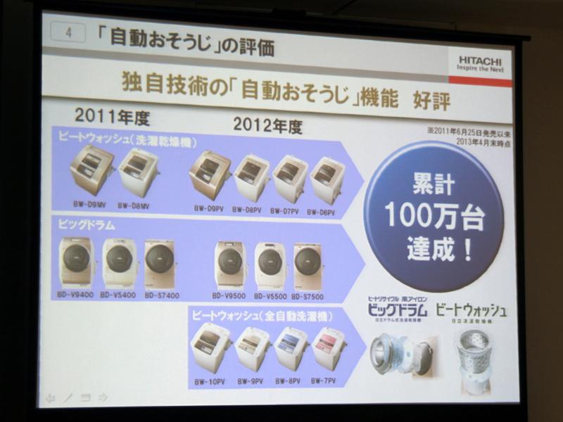 2011年に初めて搭載した自動おそうじ機能が好調で、これまでに100万台を達成したという