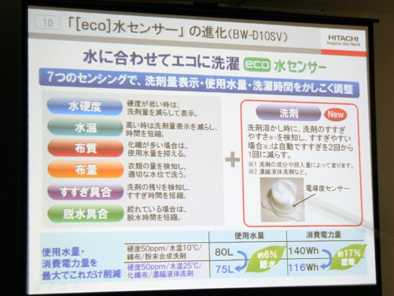 7つのセンシングで自動で節水、節電する「[ECO]水センサー」システムを搭載