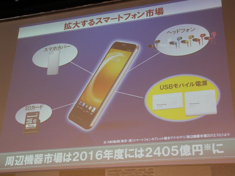 スマートフォンの周辺機器市場は、2016年度には2,405億円規模になるという