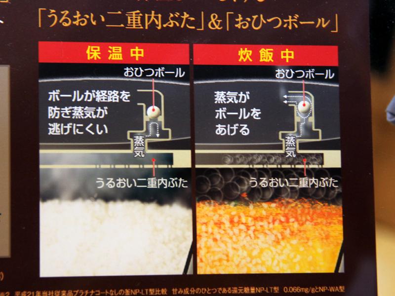 保温時の水分量をコントロールする「おひつボール」を採用。最長で40時間の保温ができるという