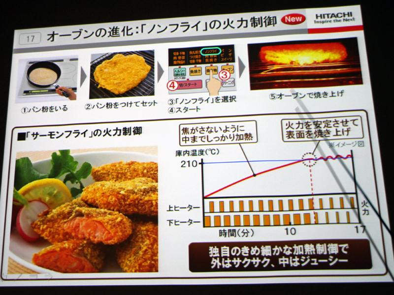 油を使わずに揚げ物を作る「ノンフライ」メニューを新たに搭載。事前にフライパンで炒ったパン粉を食材につけてオーブンで焼き上げる