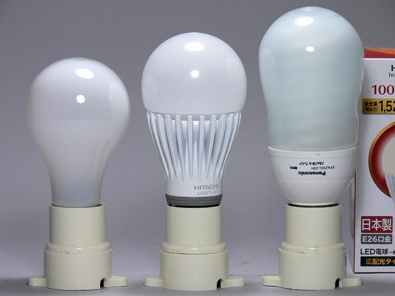 高さは123mm(中央)。100W形白熱電球(左)より14mm背が高い。放熱部は凹凸があるものの、電球のフォルムに近い。重量は134gでLED電球の中では重いが、明るさ100Wクラスに限ると軽いほうだ