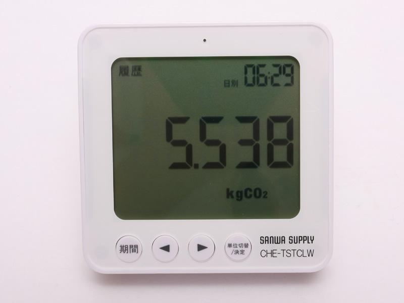 指定日のCo2排出量