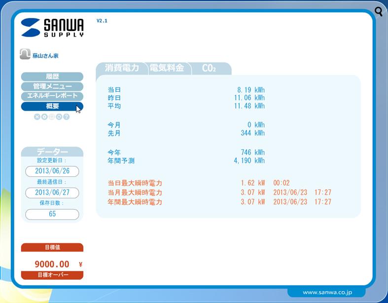 消費電力量に関する大まかな内容が表示されるトップ画面