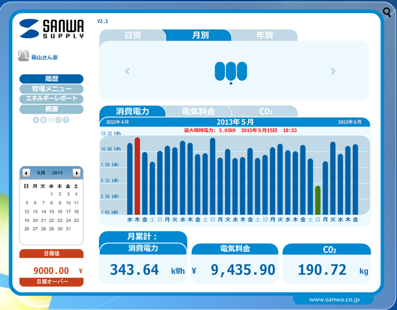 """<strong class="""""""">【eLink】</strong><br class="""""""">期間:5月1日~5月31日(31日間)<br class="""""""">344kWh、9,436円"""