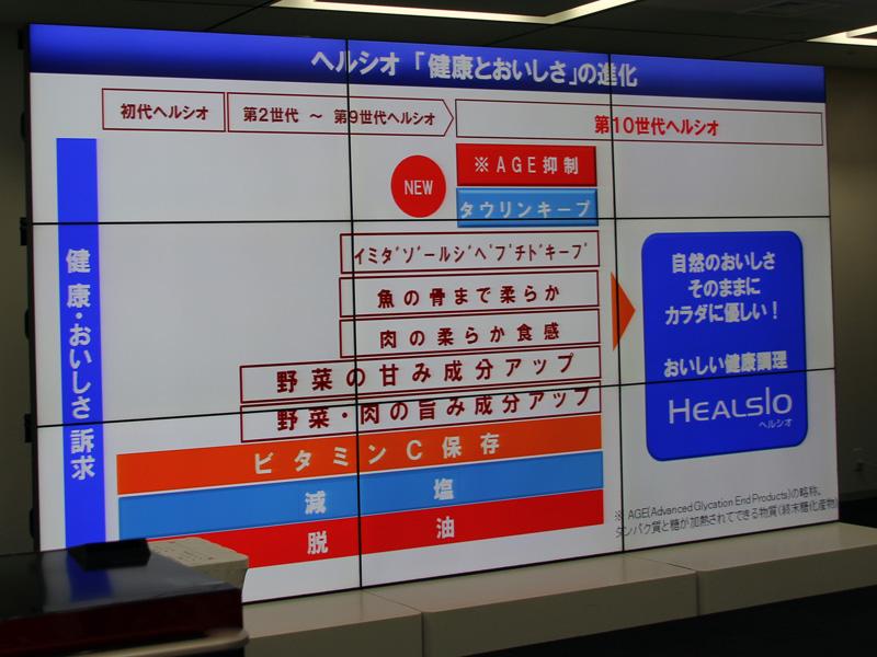 ヘルシオでは、健康調理に関する様々な効果を実証している。今回は「AGE」を抑制効果、「タウリン」キープ効果が追加された