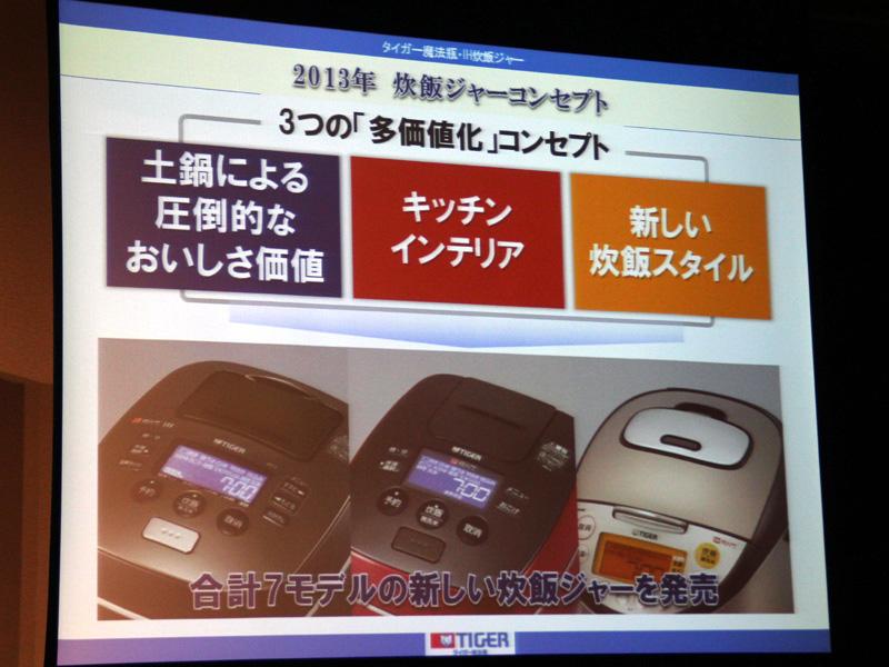 今回投入する3シリーズも、多価値化をコンセプトとしている
