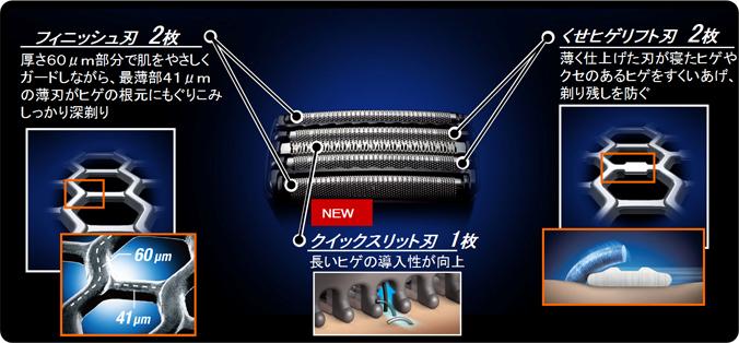 5枚刃のうち中央の1枚にクイックスリット刃を採用したほか、フィニッシュ刃とくせヒゲリフト刃を各2枚ずつ搭載