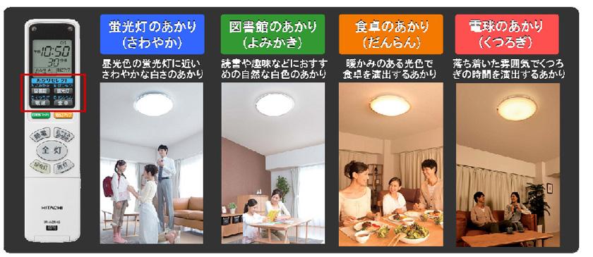 「あかりセレクト」機能は、「蛍光灯のあかり(さわやか)」「図書館のあかり(よみかき)」「食卓のあかり(だんらん)」「電球のあかり(くつろぎ)」の4パターンから明かりを選べる