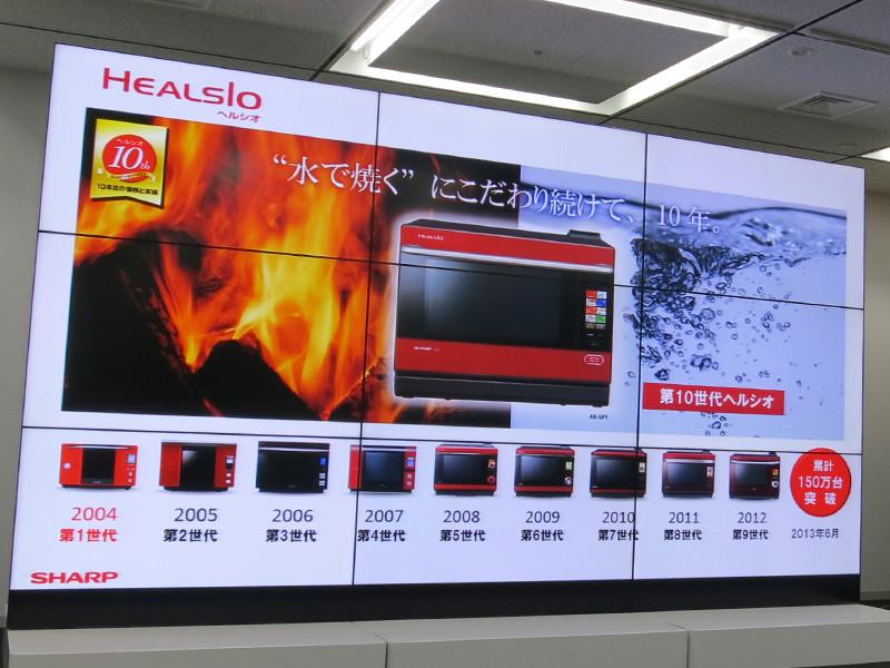 2013年の新製品は、第10世代モデルとなる