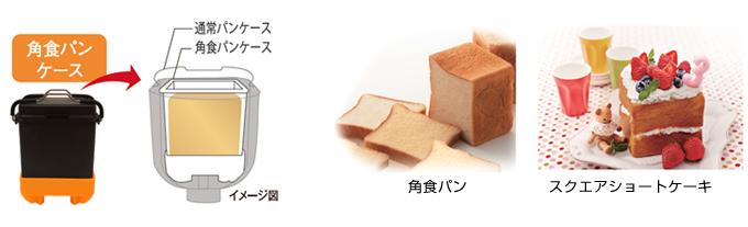 四角い食パンが焼ける「角食パンメニュー」を採用