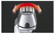 上位モデルには剃り性能をアップするフレックスフローティングヘッドを採用