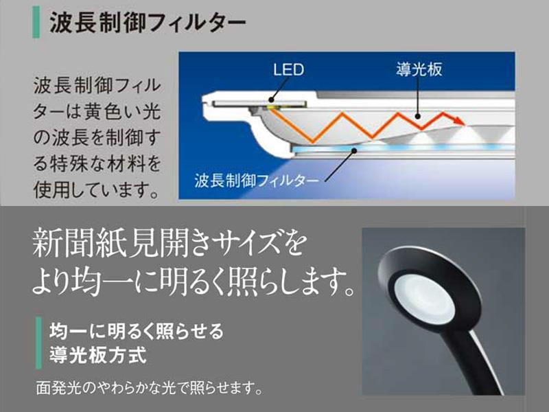 LEDの光は導光板の内側で反射を繰り返し、波長制御フィルターを通って面発光となって大きく拡散しながら放たれる(カタログより抜粋)