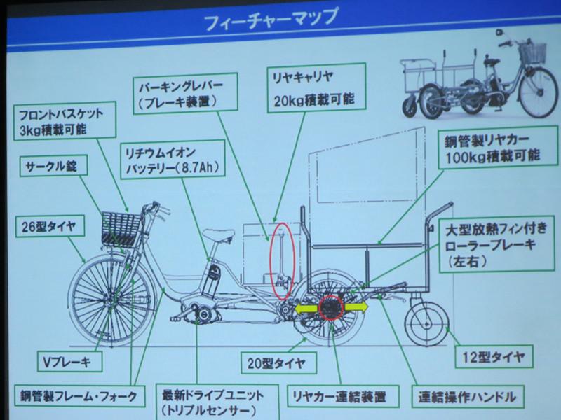 三輪車とリアカーを連結させた状態における、各部の説明