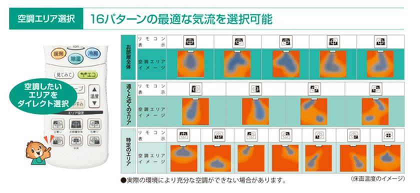 部屋のエリアを16パターンに分けて、好みのエリアの空調をコントロールできる