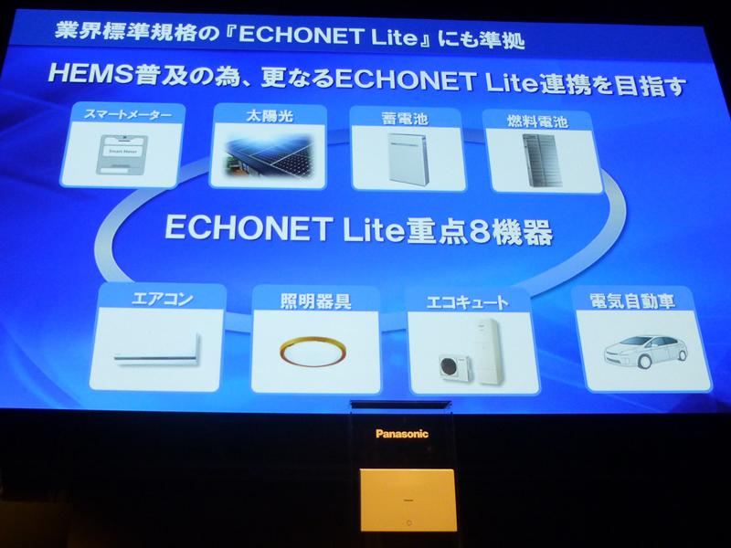 ECHONET Liteに準拠し、他社製の機器にも対応する