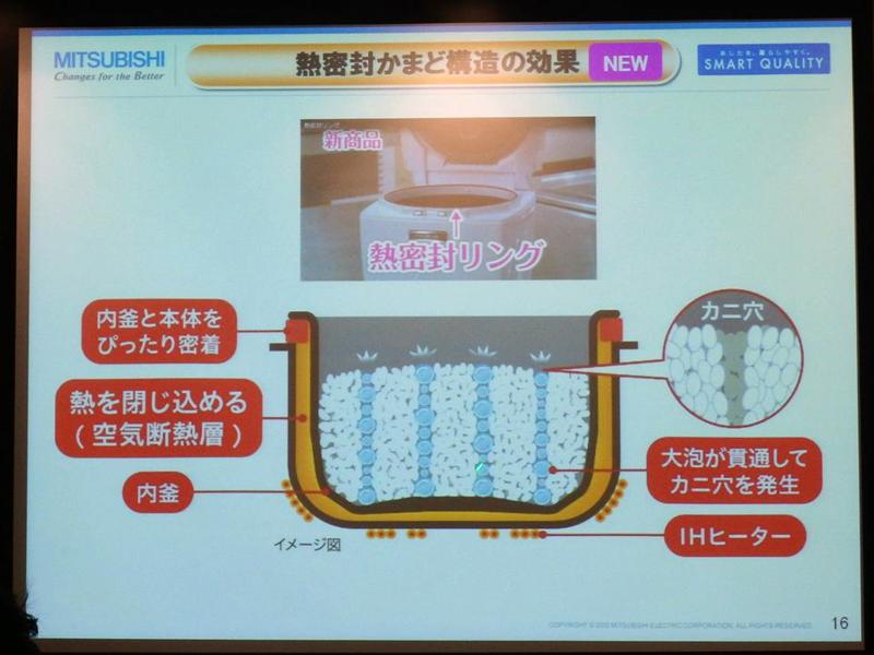 2013年モデルでは内釜と本体をぴったりと密着させて熱を封じ込める「熱密封リング」が新たに加わり、炊きあがりにカニ穴が発生する