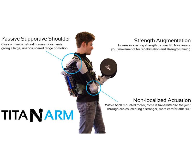 上半身用パワードスーツ「Titan Arm」
