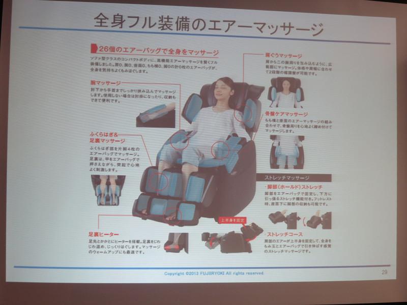 肩、腕、座面、もも横、ふくらはぎ、足先に26個のエアーバッグを搭載する