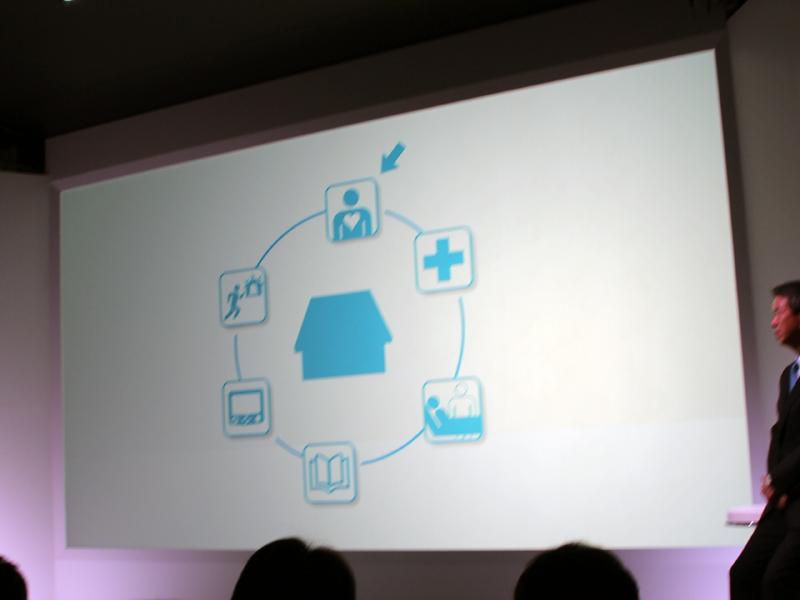 データをクラウドの集結させることで、その人が欲しい情報を提供できるようになる