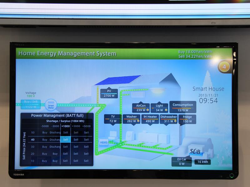 家庭のエネルギー環境を一目で見られるシステム