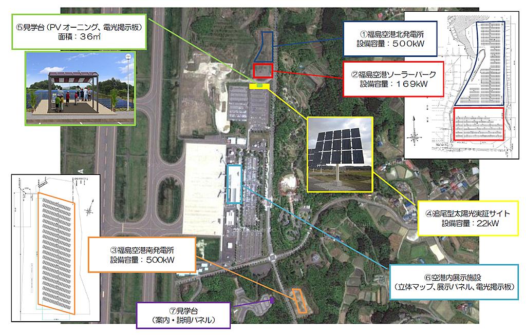 福島空港メガソーラーの事業位置図