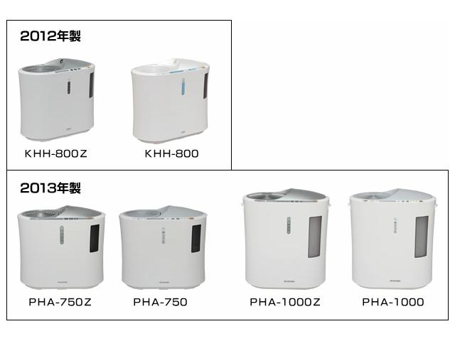 自主回収の対象となる強力ハイブリッド加湿器6機種