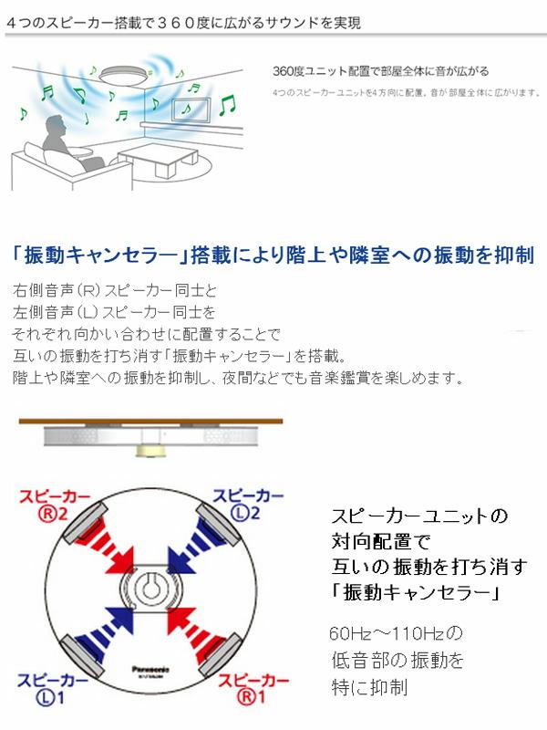 スピーカーの構成と、低音部の振動を抑制する「振動キャンセラー」の仕組み(HPより抜粋)