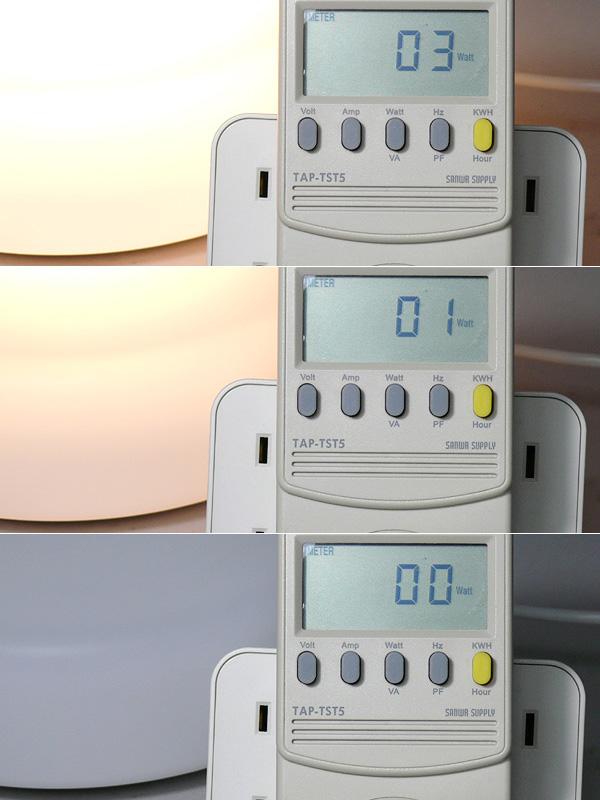 消費電力はHighが3W、Lowは1Wだった。消灯時は計測不可能だった