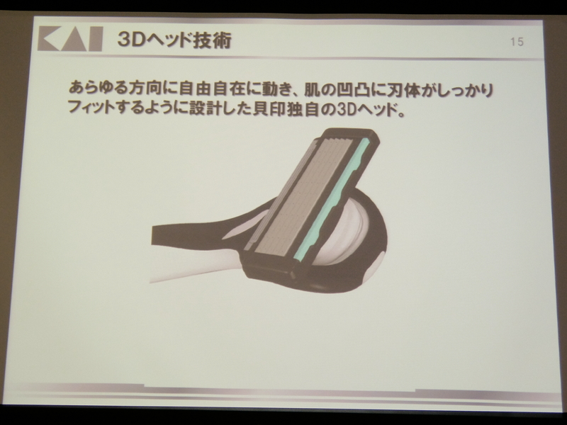 肌の凹凸に合わせて刃体がフィットする3Dヘッドを採用