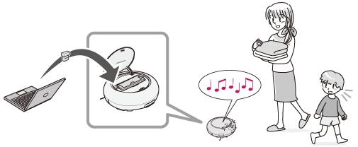 掃除中の音楽再生イメージ