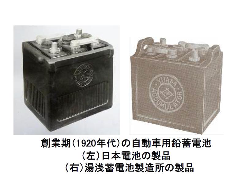 GSユアサのルーツとなった2社の蓄電池