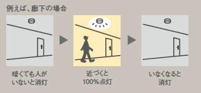 ひとセンサFreePaは人の動きを検知して点灯、消灯する