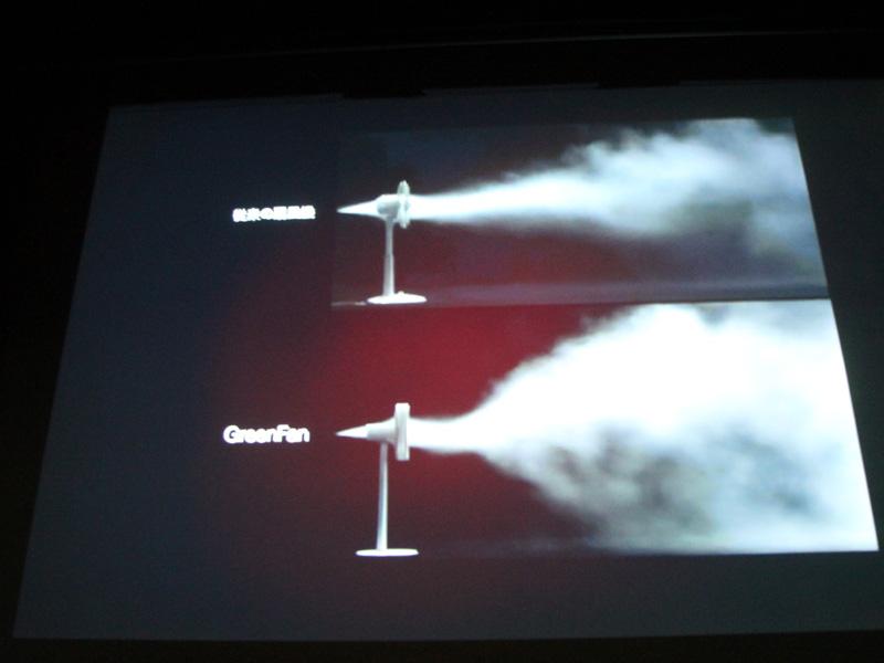 上が従来の扇風機で発生する風、下がGreenFanの風