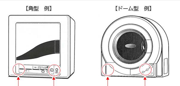 ブランド名、品番は全面パネルの左右どちらかに表示されているという