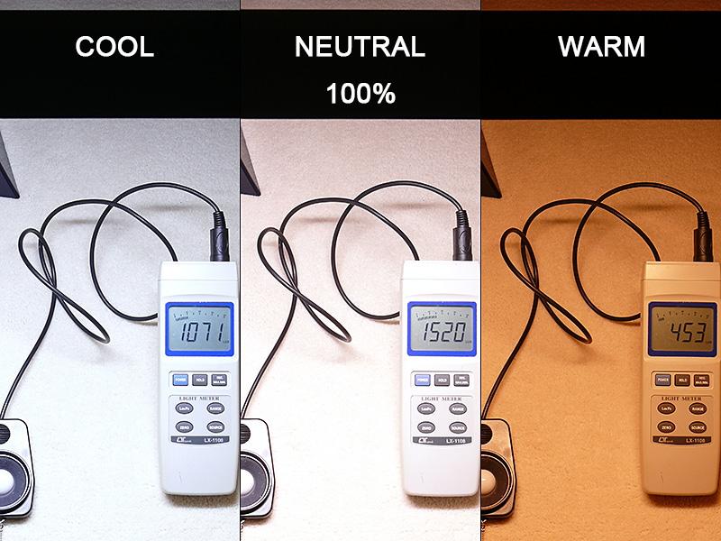 各光色100%の明るさ。左から「COOL」1,070lx、「NEUTRAL」1,520lx、暗くなる「WARM」でも453lxと明るい。NEUTRAL100%時の明るさは、LEDスタンドの中でも群を抜いて明るい