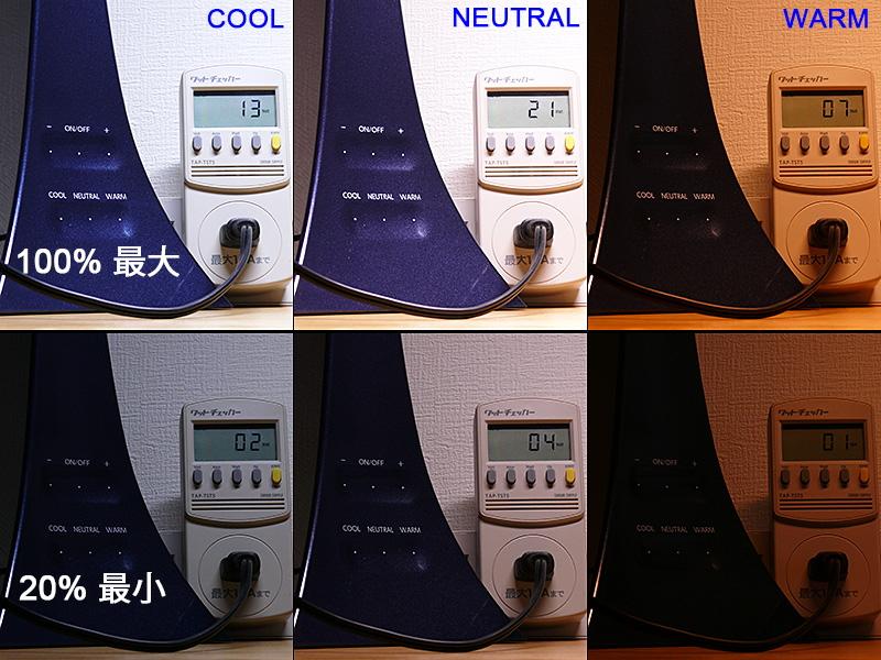 消費電力は最大で21W、最小(20%)で1W。作業に適した明るさ、光色を選べば電気代は大幅に抑えられる