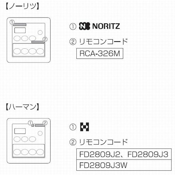 ハーマンとノーリツのリモコンコード表示位置