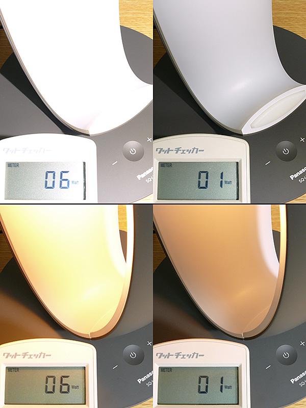 消費電力はどちらの光色でも最大6W。最小の20%に絞って1Wだった。待機電力は0W