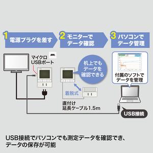 機器のコンセントと電源プラグの間にかませて消費電力などを計測する。測定データは付属ソフトを使って、パソコンでチェックできる