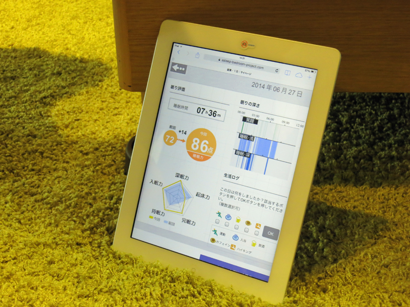 対応OSはAndroidOSまたはiOS。iPadに表示したところ。眠りの深さをグラフ化するほか、睡眠の状態を点数で表示する