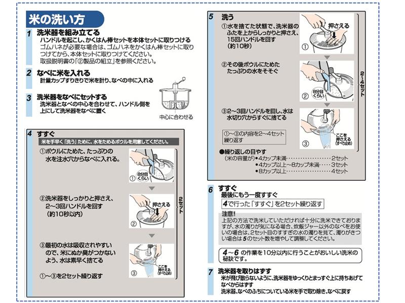 ハンドルを回す回数は、炊く合数によって変わる。最短で38回転で米とぎが終わる