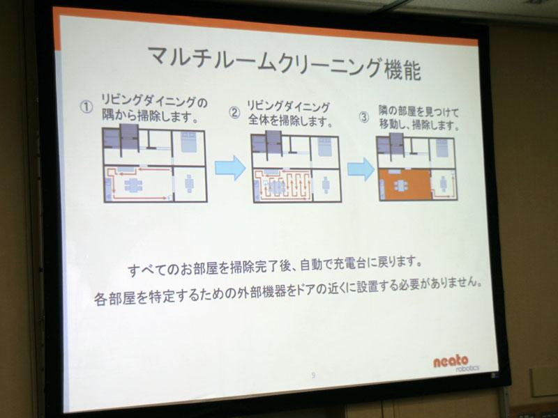 レーザーセンサーでは、部屋のドアも認識。1つの部屋の掃除が終わると、隣の部屋の掃除を開始する