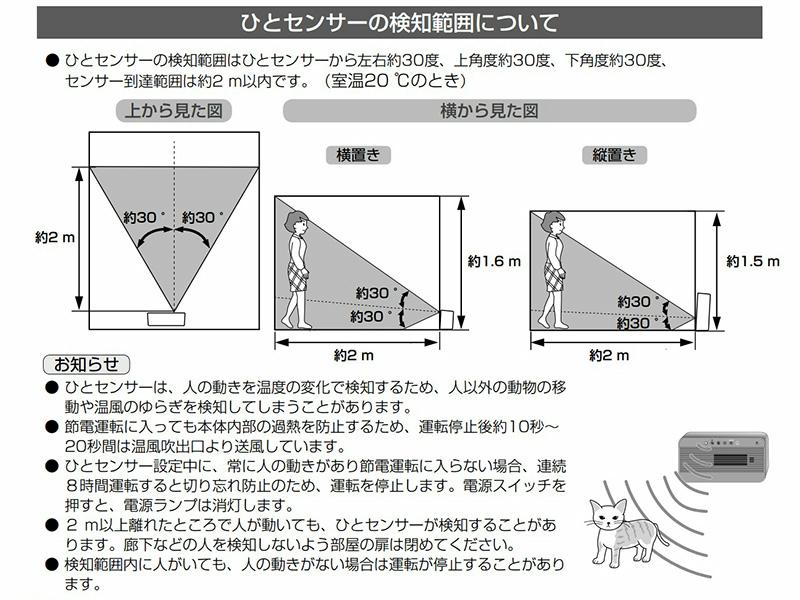 人センサーの検知範囲(取扱説明書より抜粋)
