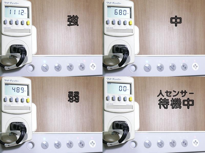 消費電力は最大で1,110W強、最小時は500Wを下回る。人センサーを設定しても、停止時の待機電力は0Wだった