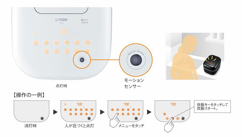 人が近づくとセンサーが働き、その時点で操作できるキーだけが表示される