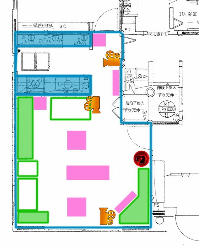 青線枠内が掃除した部分。緑色の線は家具を示し、色が塗ってある家具は掃除機が潜り込めないもの。ピンクはテスト用のゴミを設置した箇所。カメラは天井付近に3台設置して、1秒間隔で撮影した。充電台(スタート位置)は右側中央のドアの横